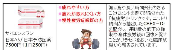 サイエンスワン 日本ハム/日本予防医療