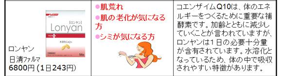 ロンヤン 日清ファルマ